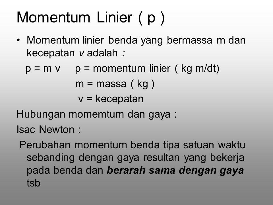 Momentum Linier ( p ) Momentum linier benda yang bermassa m dan kecepatan v adalah : p = m v p = momentum linier ( kg m/dt)