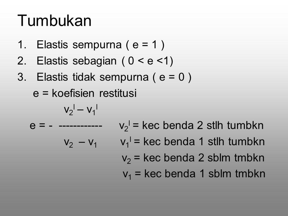 Tumbukan Elastis sempurna ( e = 1 ) Elastis sebagian ( 0 < e <1)