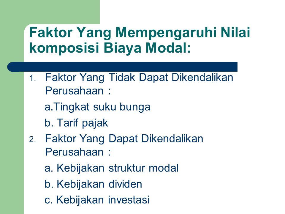 Faktor Yang Mempengaruhi Nilai komposisi Biaya Modal: