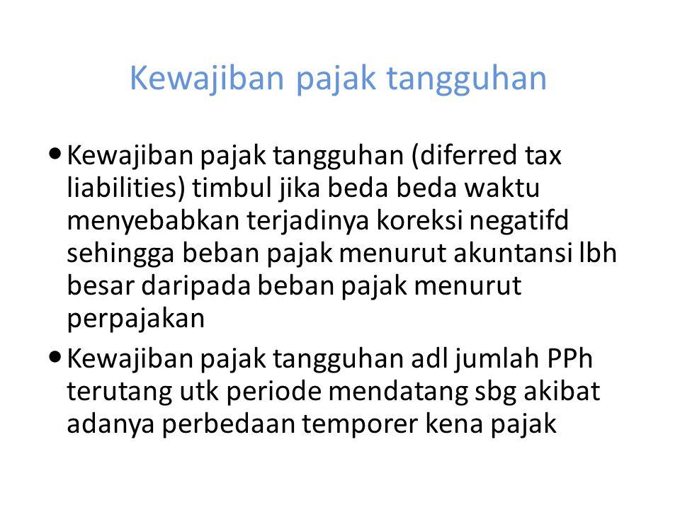 Kewajiban pajak tangguhan