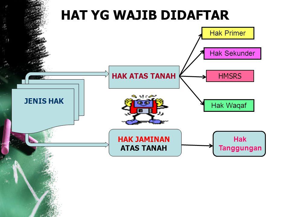 HAT YG WAJIB DIDAFTAR Hak Primer Hak Sekunder HAK ATAS TANAH HMSRS