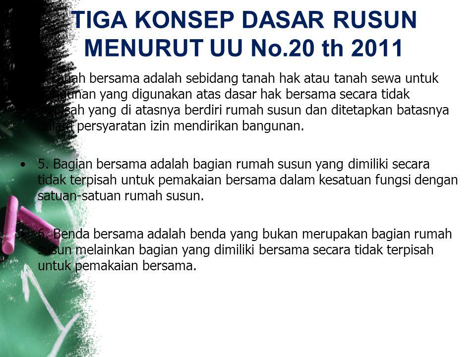 TIGA KONSEP DASAR RUSUN MENURUT UU No.20 th 2011