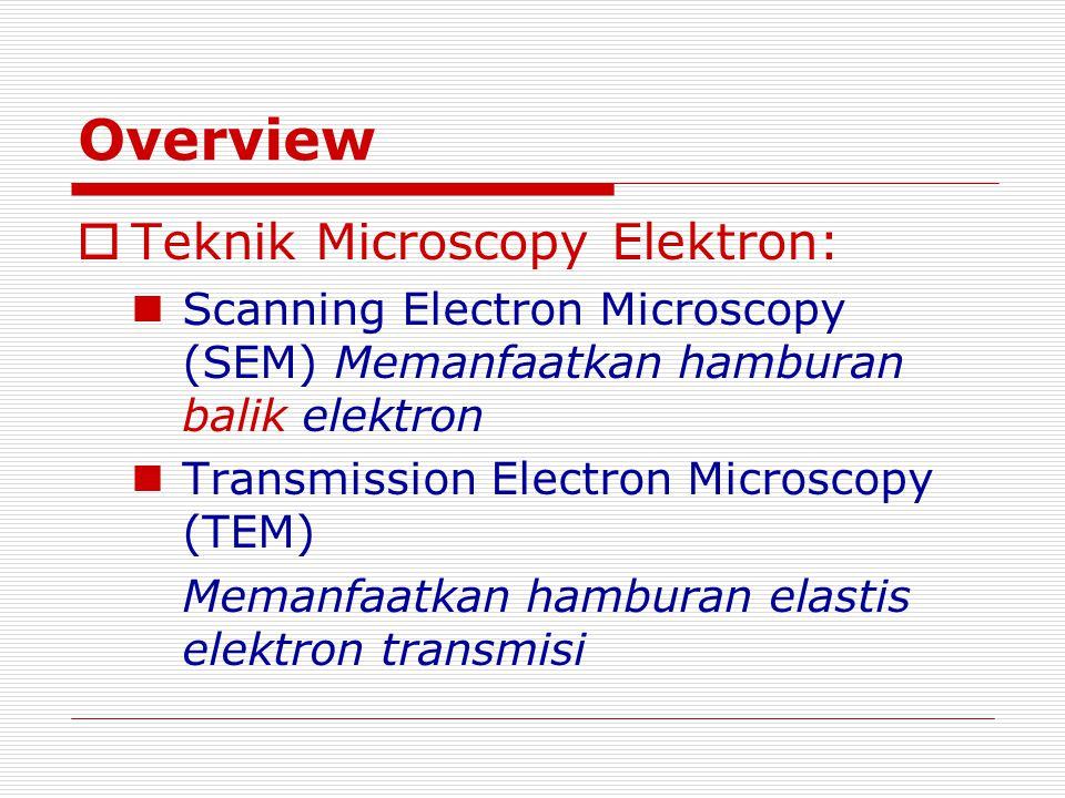 Overview Teknik Microscopy Elektron: