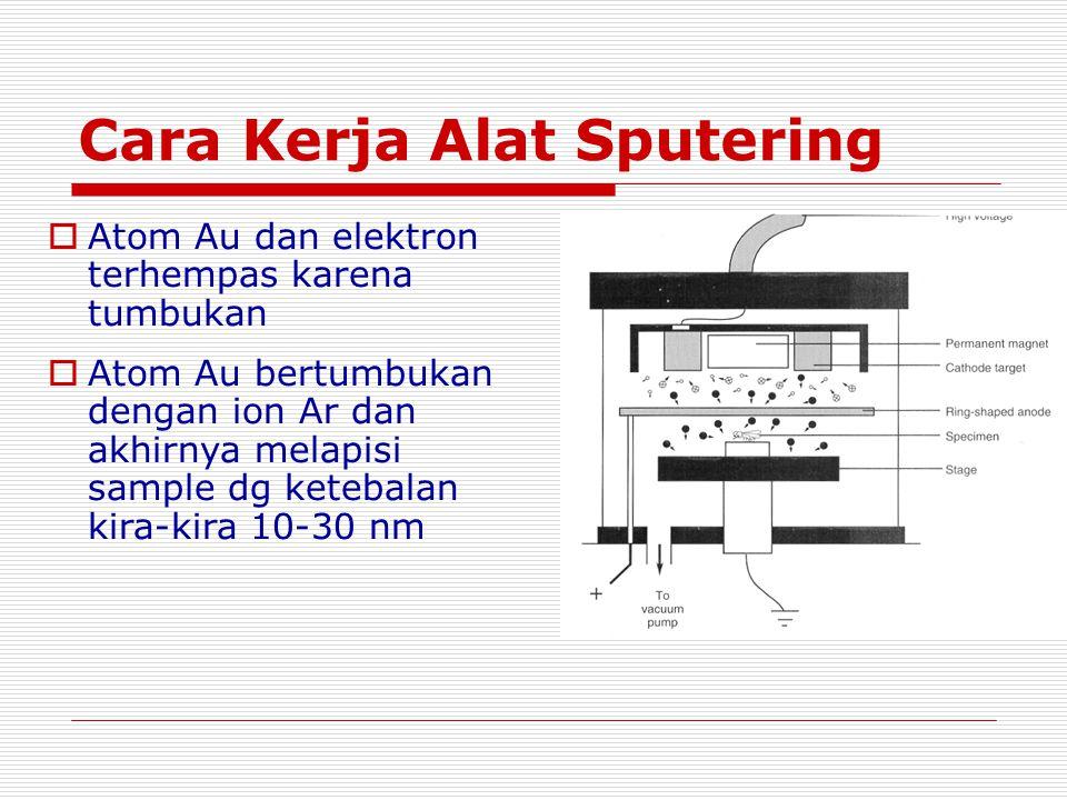 Cara Kerja Alat Sputering