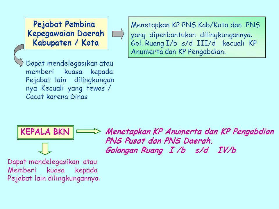 Pejabat Pembina Kepegawaian Daerah Kabupaten / Kota