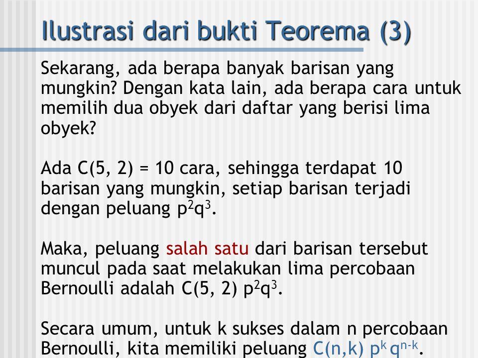 Ilustrasi dari bukti Teorema (3)
