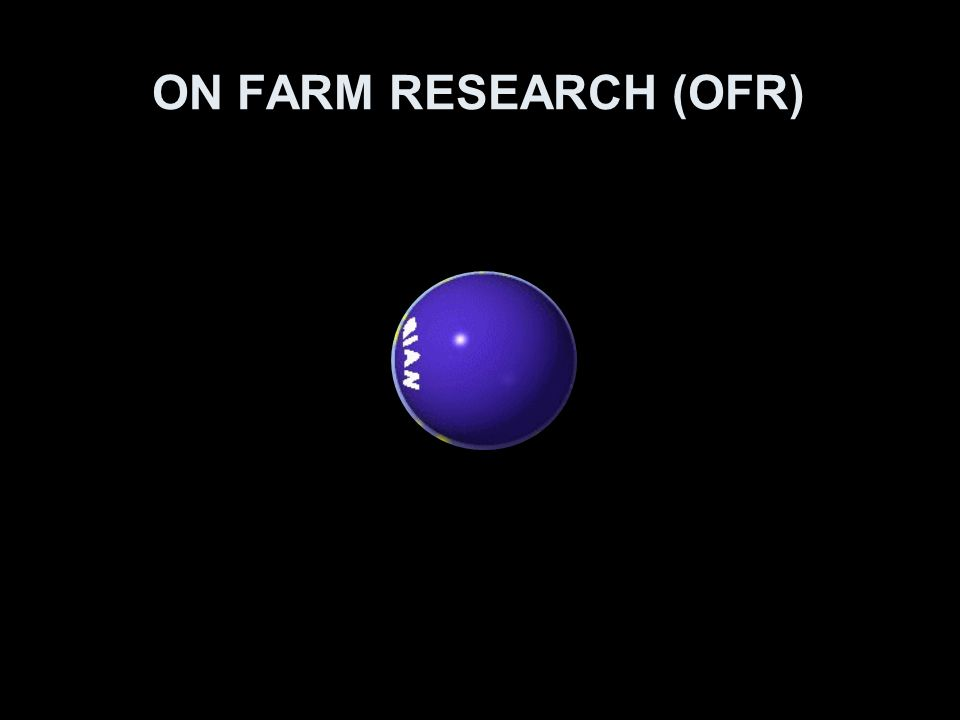 ON FARM RESEARCH (OFR)