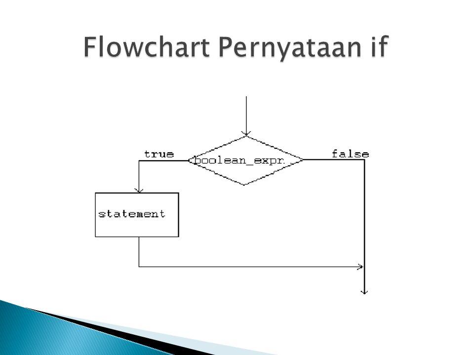 Flowchart Pernyataan if