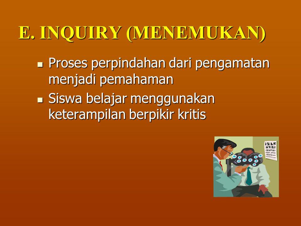 E. INQUIRY (MENEMUKAN) Proses perpindahan dari pengamatan menjadi pemahaman.