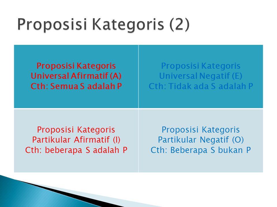 Proposisi Kategoris (2)