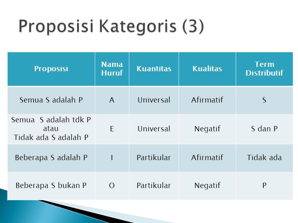Proposisi Kategoris (3)