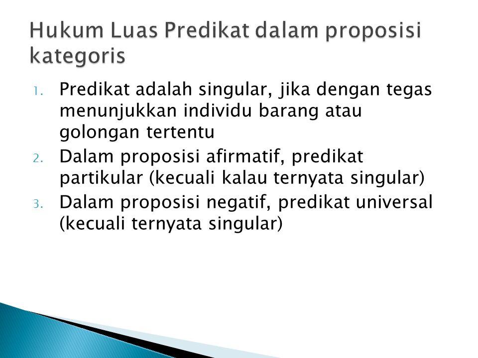 Hukum Luas Predikat dalam proposisi kategoris