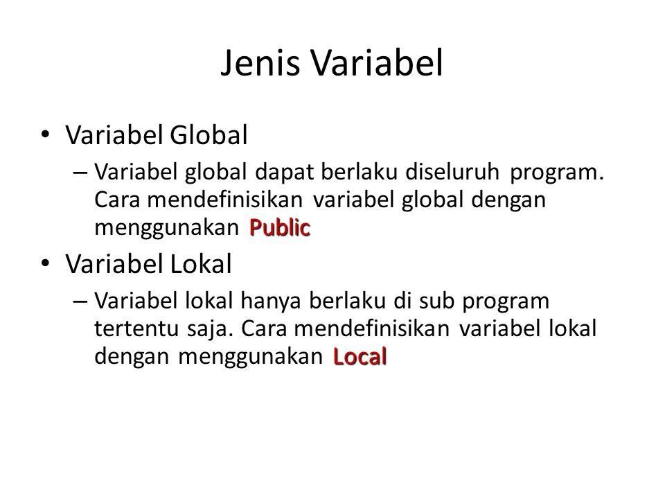 Jenis Variabel Variabel Global Variabel Lokal