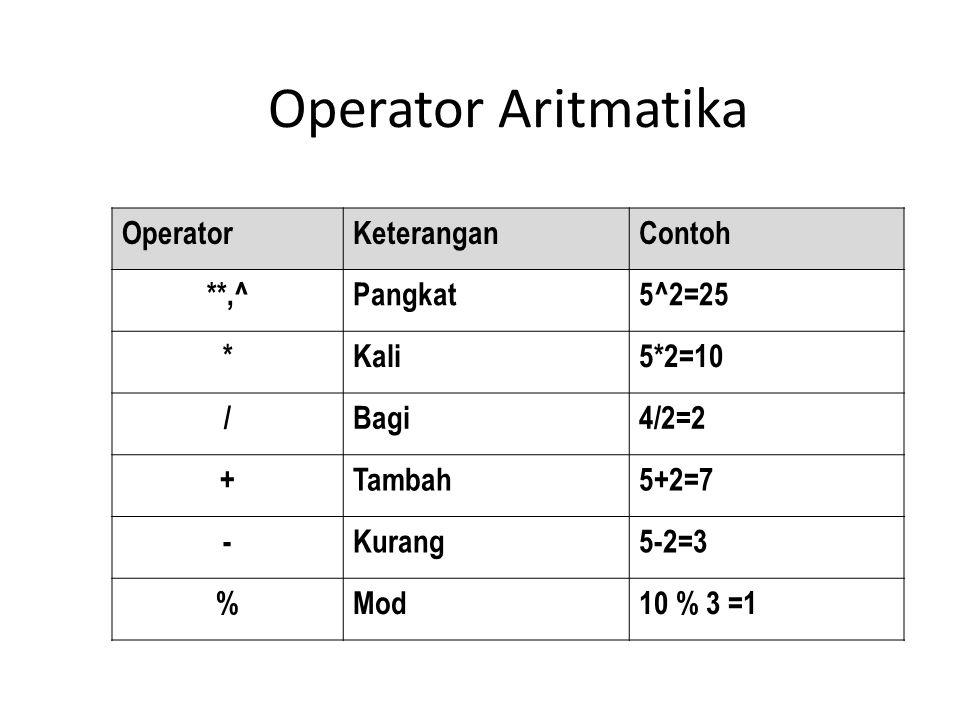 Operator Aritmatika Operator Keterangan Contoh **,^ Pangkat 5^2=25 *