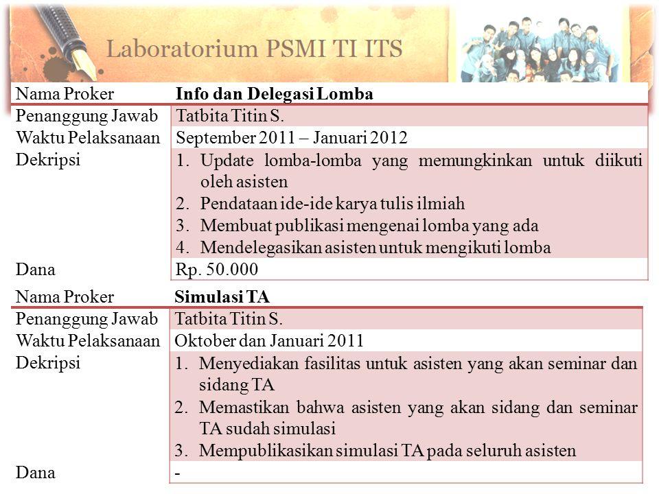 Nama Proker Info dan Delegasi Lomba. Penanggung Jawab. Tatbita Titin S. Waktu Pelaksanaan. September 2011 – Januari 2012.