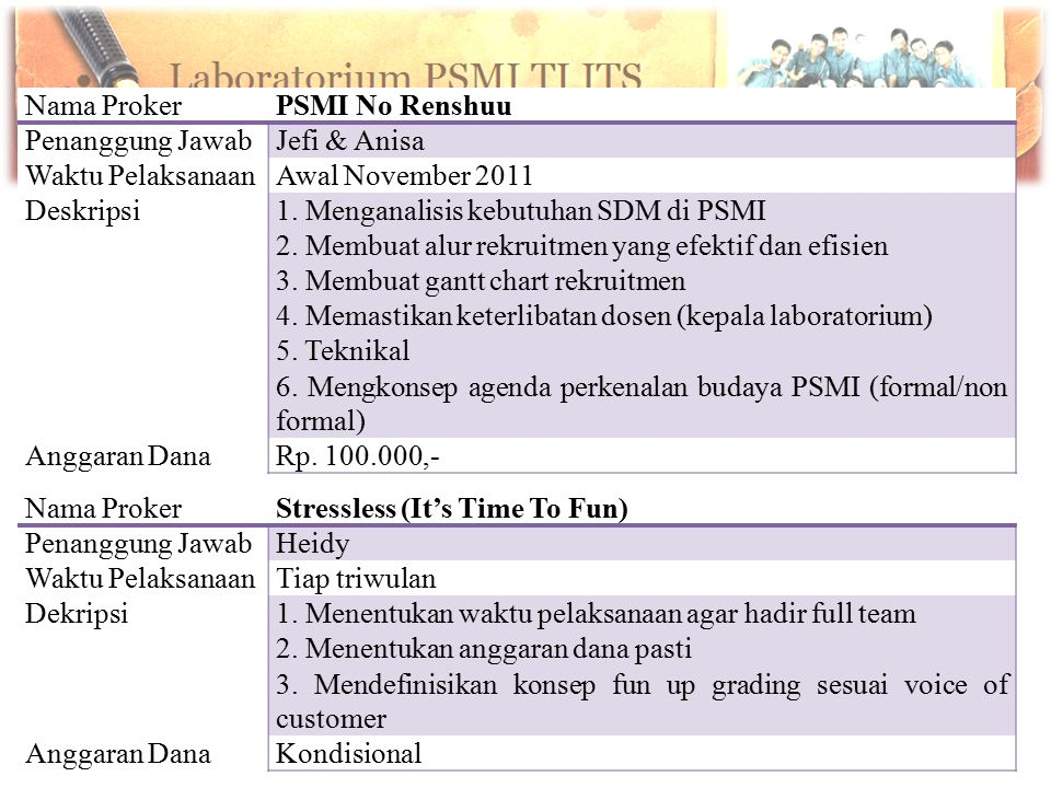 Nama Proker PSMI No Renshuu. Penanggung Jawab. Jefi & Anisa. Waktu Pelaksanaan. Awal November 2011.