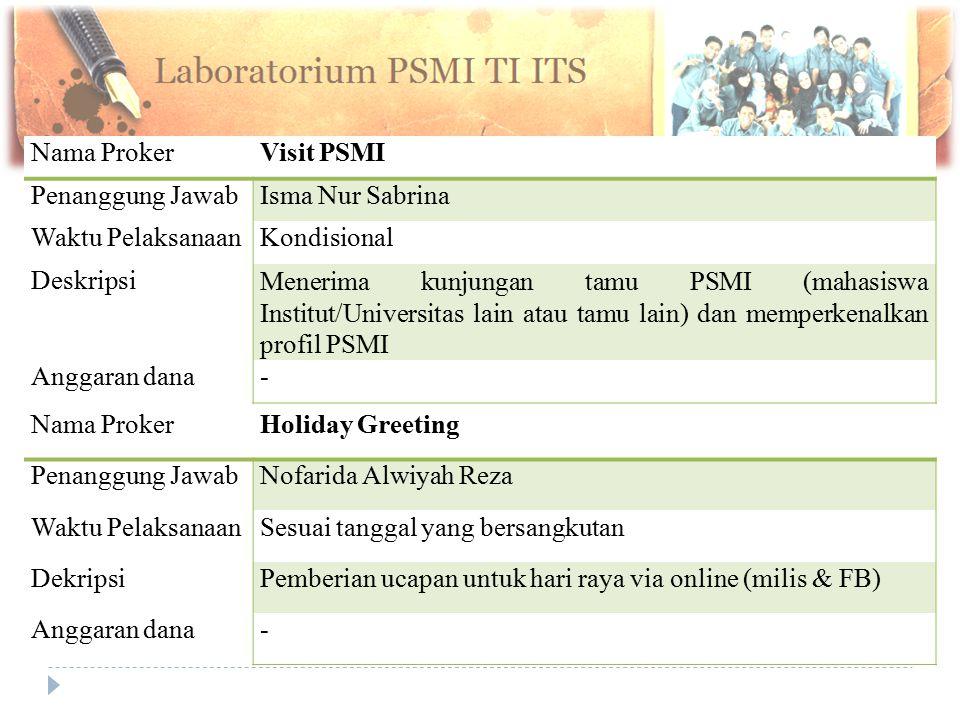 Nama Proker Visit PSMI. Penanggung Jawab. Isma Nur Sabrina. Waktu Pelaksanaan. Kondisional. Deskripsi.