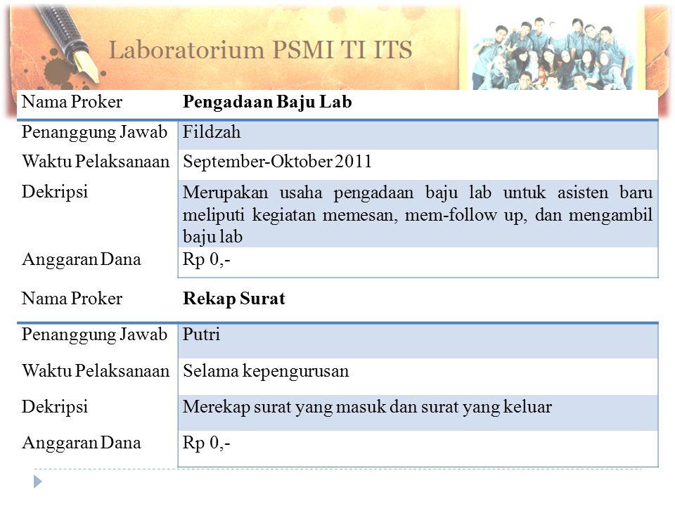 Nama Proker Pengadaan Baju Lab. Penanggung Jawab. Fildzah. Waktu Pelaksanaan. September-Oktober 2011.