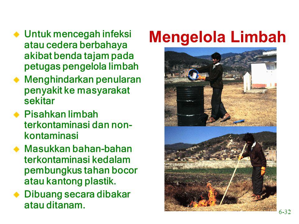 Mengelola Limbah Untuk mencegah infeksi atau cedera berbahaya akibat benda tajam pada petugas pengelola limbah.