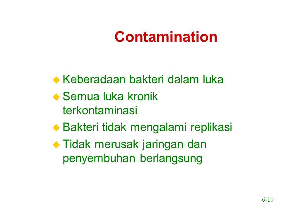Contamination Keberadaan bakteri dalam luka