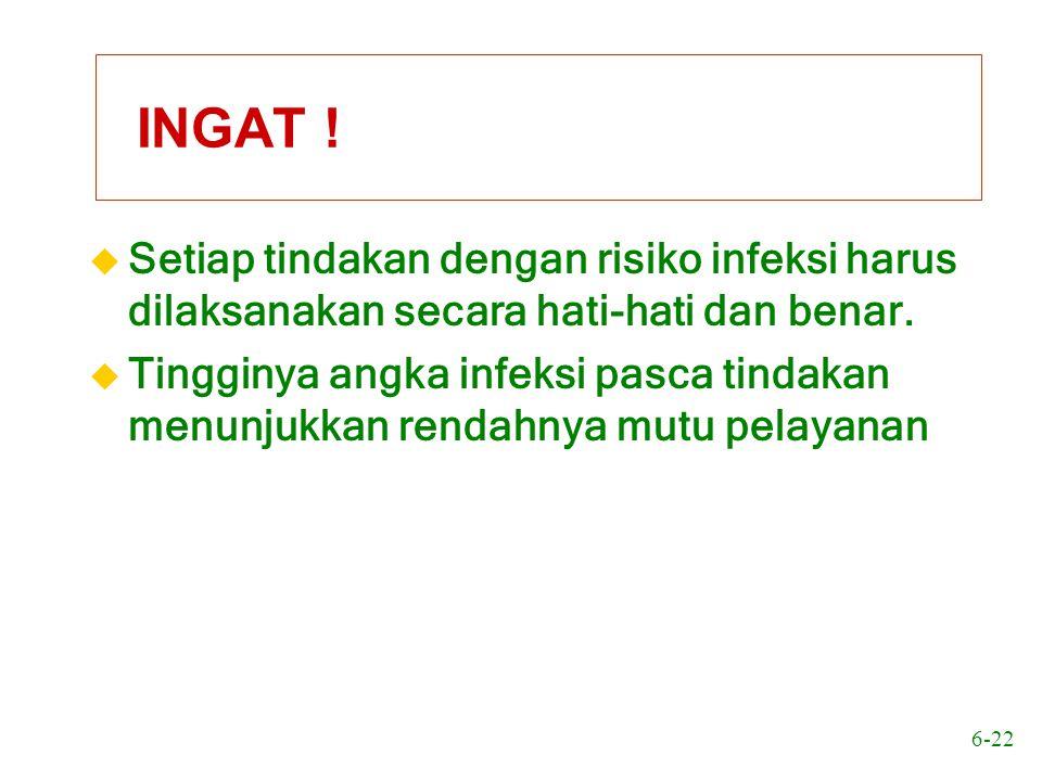 INGAT ! Setiap tindakan dengan risiko infeksi harus dilaksanakan secara hati-hati dan benar.
