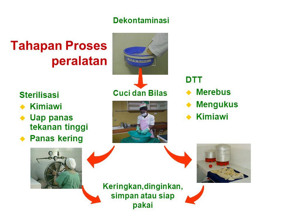 Tahapan Proses peralatan