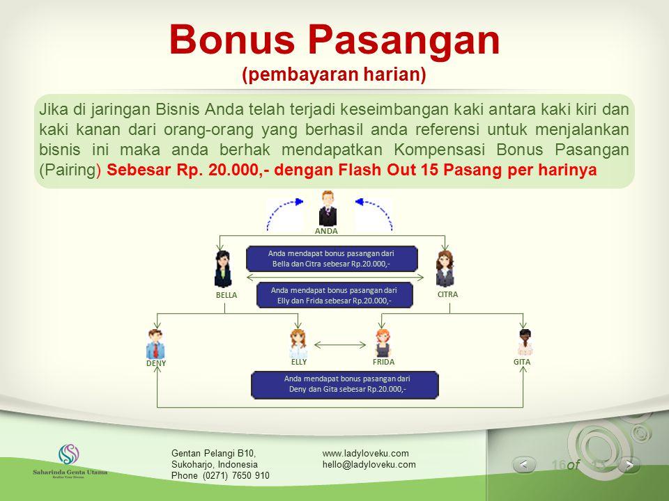 Bonus Pasangan (pembayaran harian)