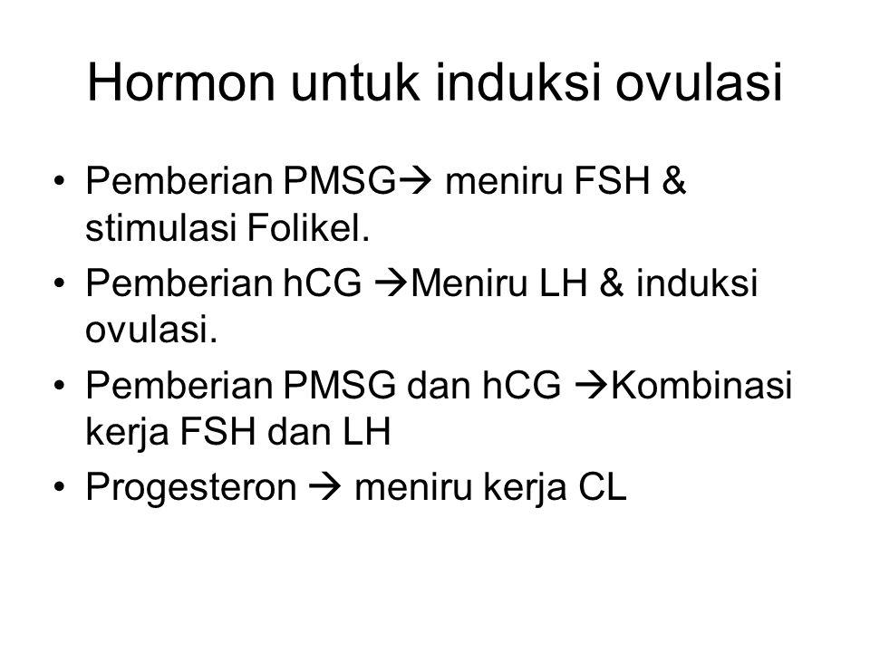Hormon untuk induksi ovulasi