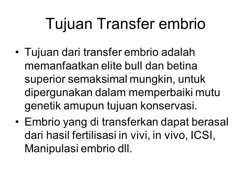 Tujuan Transfer embrio