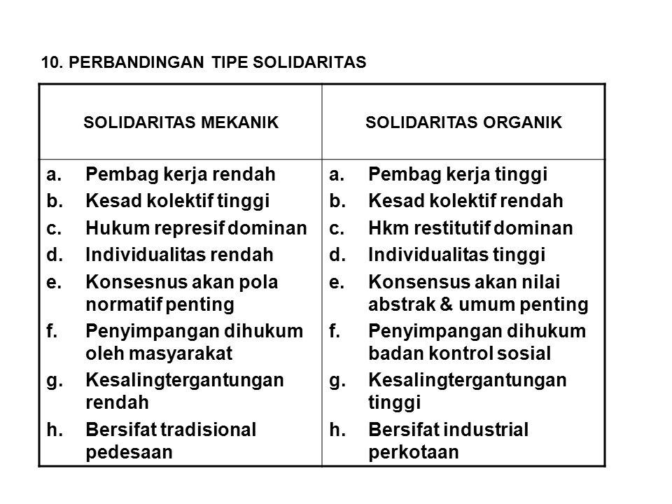 10. PERBANDINGAN TIPE SOLIDARITAS