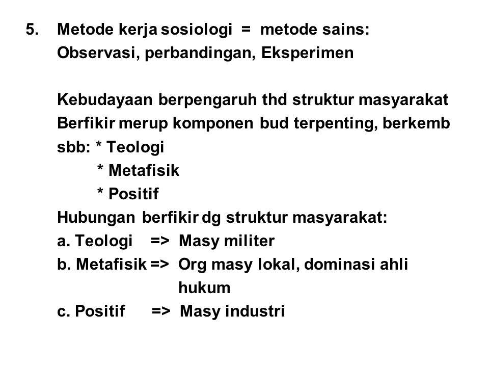5. Metode kerja sosiologi = metode sains: