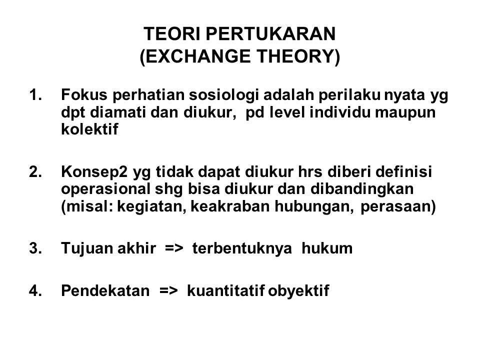 TEORI PERTUKARAN (EXCHANGE THEORY)