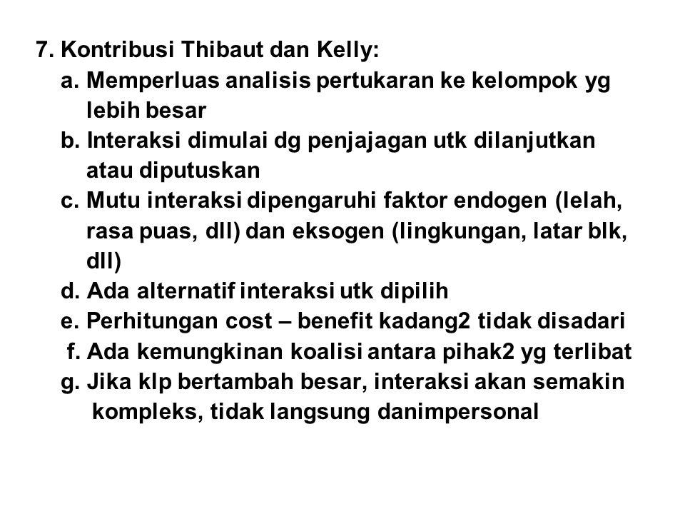 7. Kontribusi Thibaut dan Kelly: