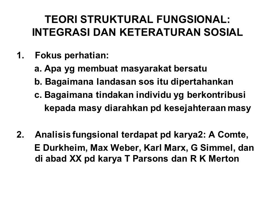 TEORI STRUKTURAL FUNGSIONAL: INTEGRASI DAN KETERATURAN SOSIAL