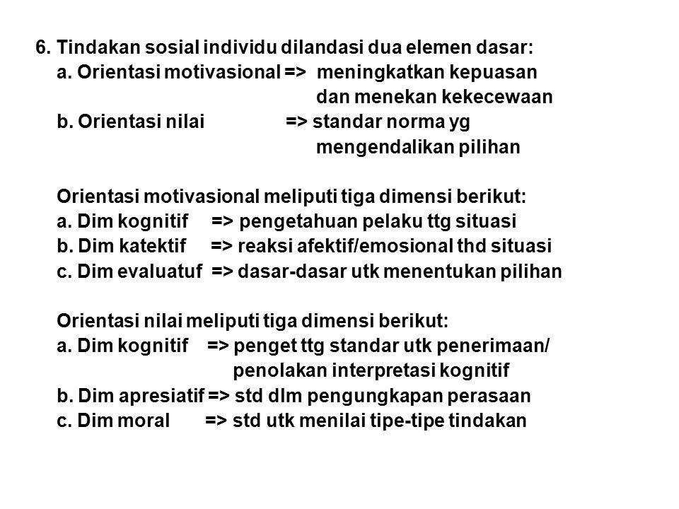 6. Tindakan sosial individu dilandasi dua elemen dasar: