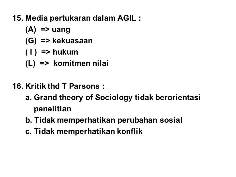 15. Media pertukaran dalam AGIL :