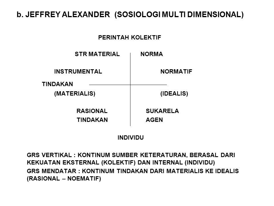 TINDAKAN b. JEFFREY ALEXANDER (SOSIOLOGI MULTI DIMENSIONAL)
