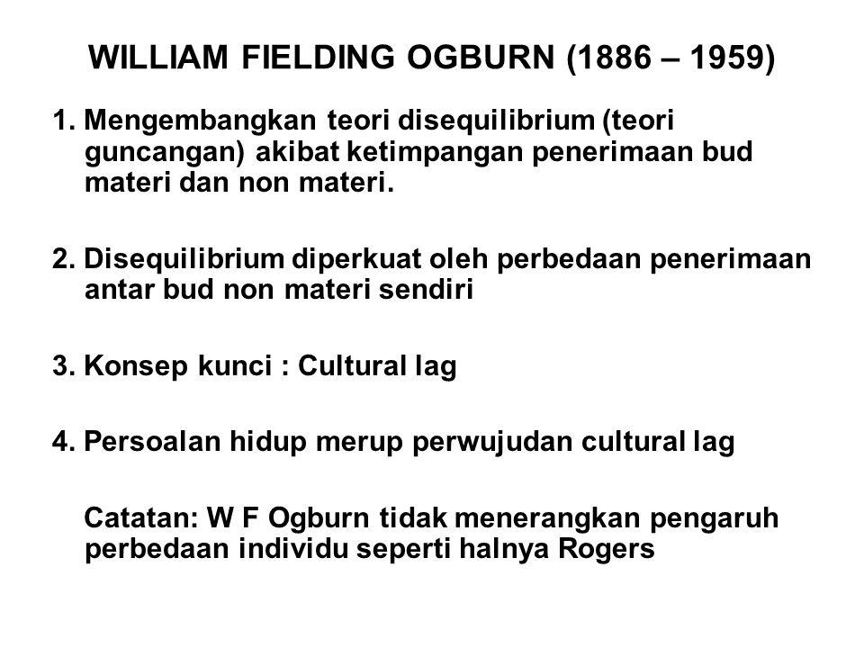 WILLIAM FIELDING OGBURN (1886 – 1959)