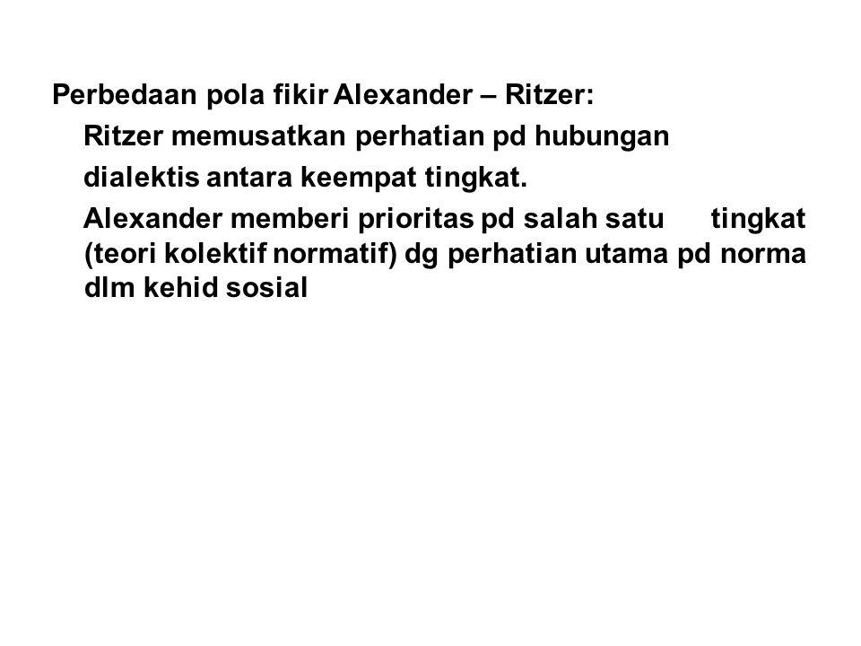 Perbedaan pola fikir Alexander – Ritzer:
