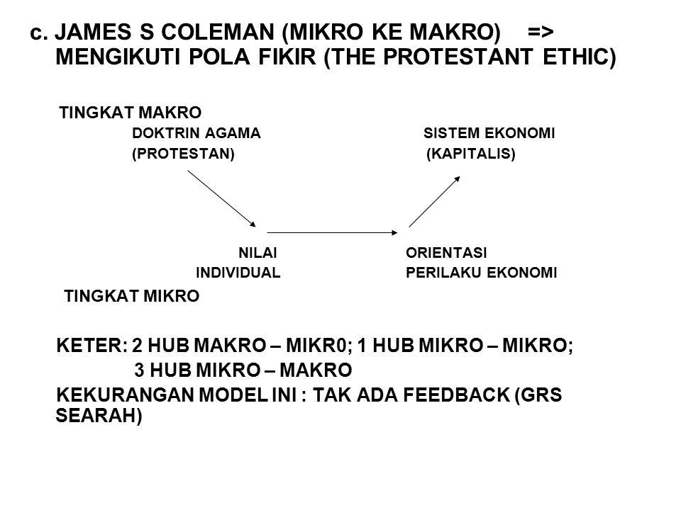 c. JAMES S COLEMAN (MIKRO KE MAKRO) => MENGIKUTI POLA FIKIR (THE PROTESTANT ETHIC)