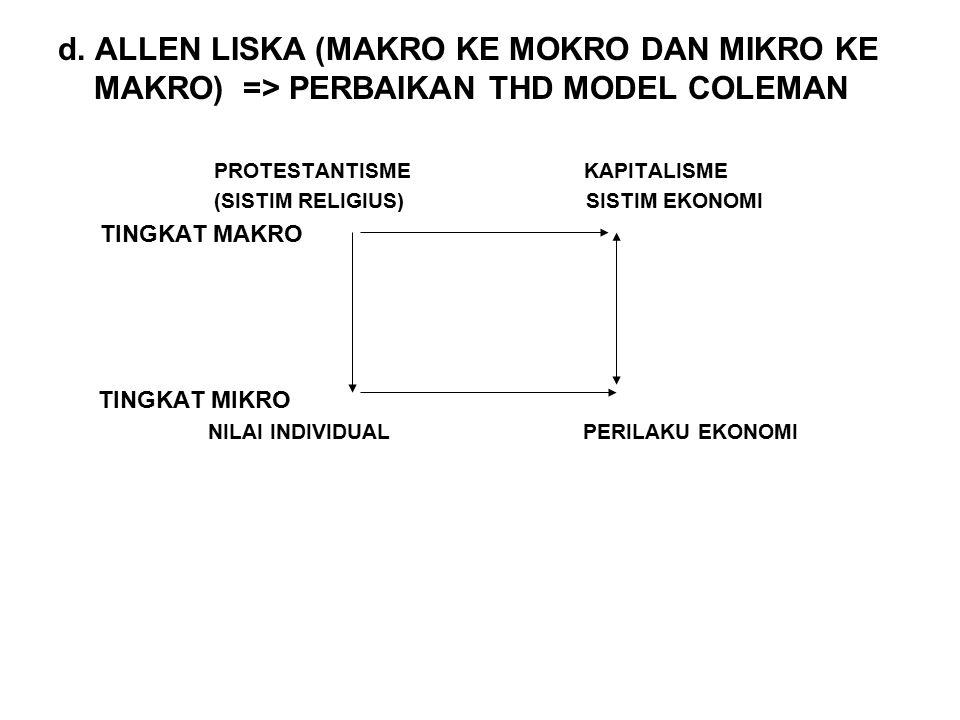 d. ALLEN LISKA (MAKRO KE MOKRO DAN MIKRO KE MAKRO) => PERBAIKAN THD MODEL COLEMAN