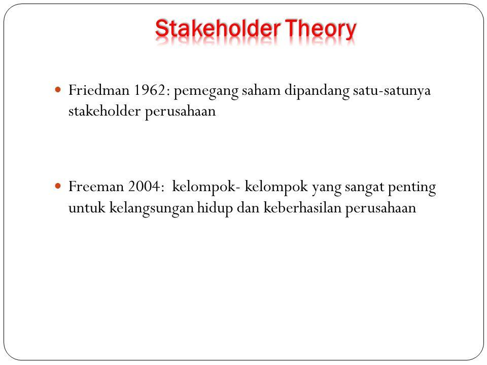 Stakeholder Theory Friedman 1962: pemegang saham dipandang satu-satunya stakeholder perusahaan.