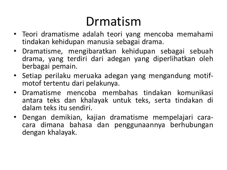 Drmatism Teori dramatisme adalah teori yang mencoba memahami tindakan kehidupan manusia sebagai drama.