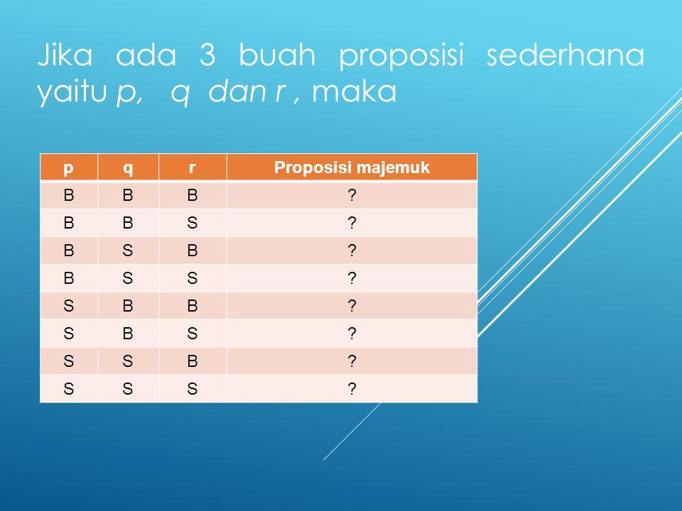 Jika ada 3 buah proposisi sederhana yaitu p, q dan r , maka