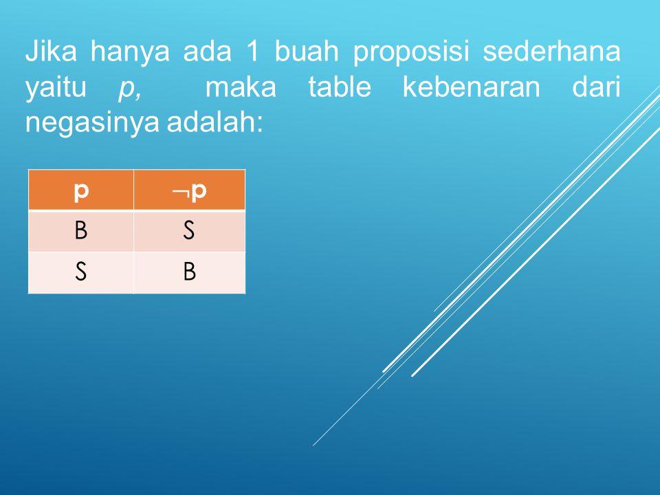 Jika hanya ada 1 buah proposisi sederhana yaitu p, maka table kebenaran dari negasinya adalah: