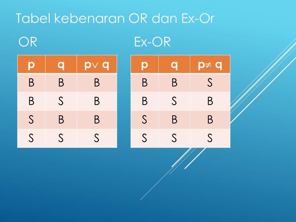 Tabel kebenaran OR dan Ex-Or