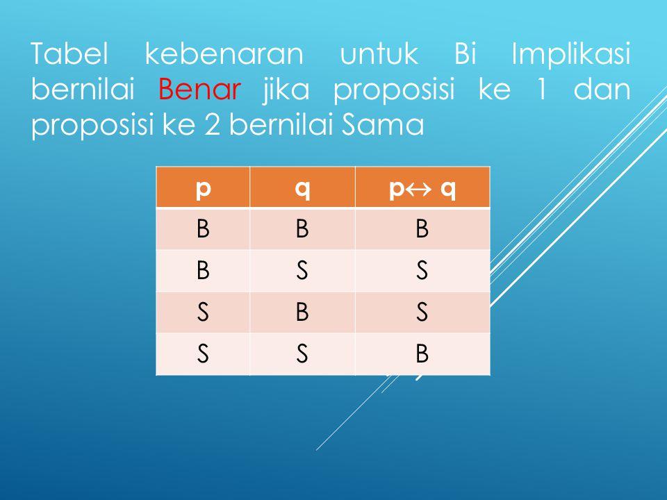 Tabel kebenaran untuk Bi Implikasi bernilai Benar jika proposisi ke 1 dan proposisi ke 2 bernilai Sama