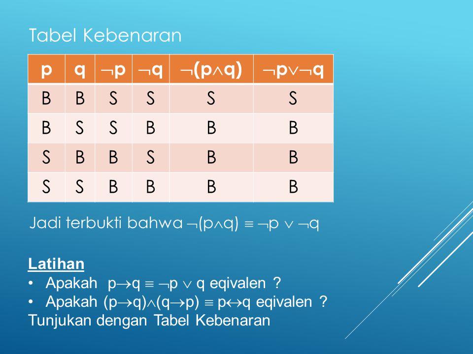 Tabel Kebenaran p q p q (pq) pq B S