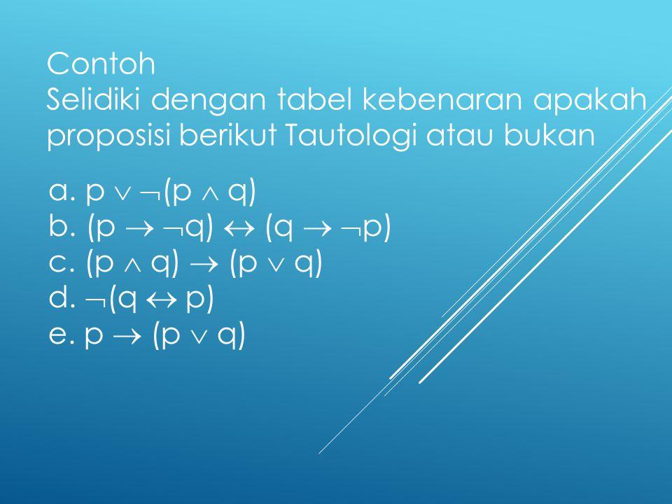 Contoh Selidiki dengan tabel kebenaran apakah proposisi berikut Tautologi atau bukan. a. p  (p  q)