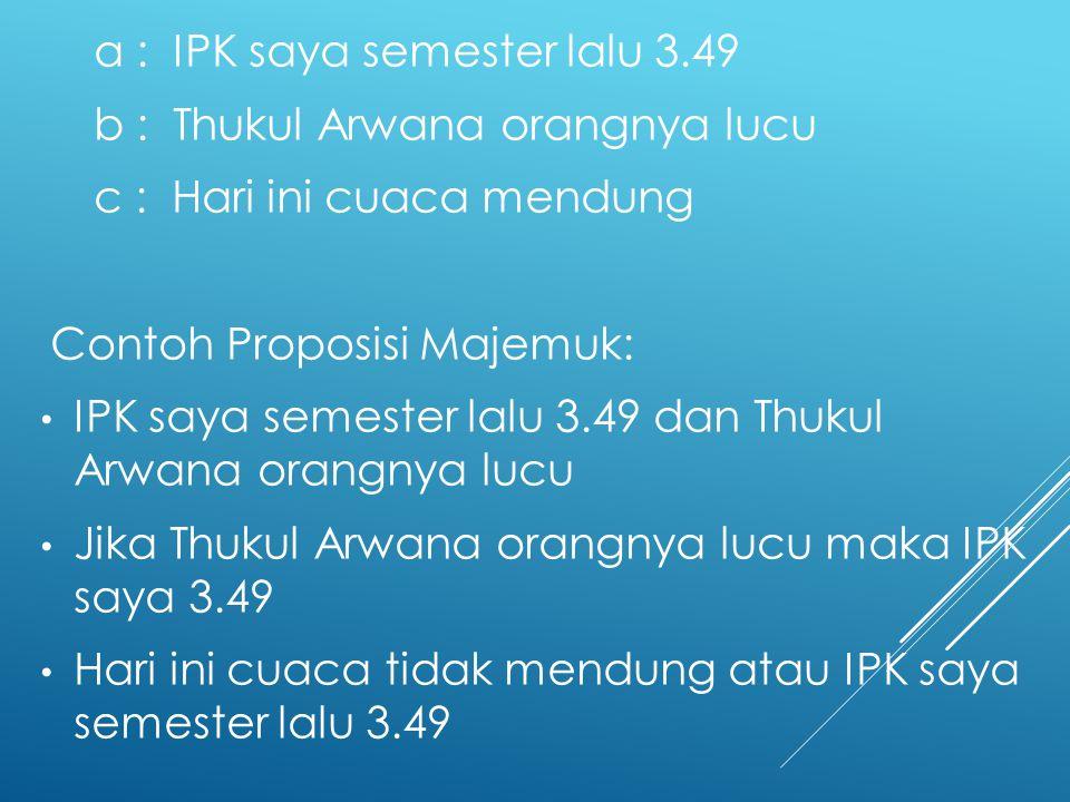 a : IPK saya semester lalu 3.49